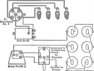 Symptoms of a Bad Ignition Relay, Function & Location ... on fan switch wiring diagram, turn signal switch wiring diagram, ignition switch wiring diagram, key switch wiring diagram, heater switch wiring diagram, headlight switch wiring diagram,
