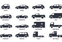 18 Types of Vehicles - Car Body Styles