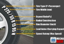 Tire Size Explained (What do the Numbers Mean?)