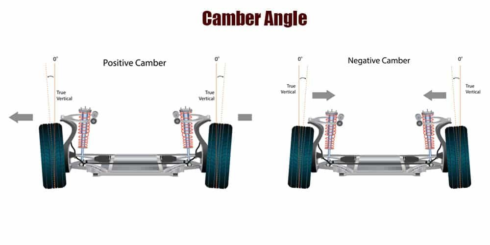 Camber Wheel Alignment