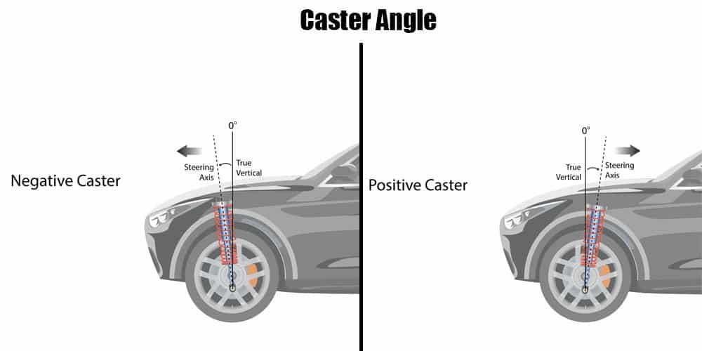 Caster Angle Wheel Alignment