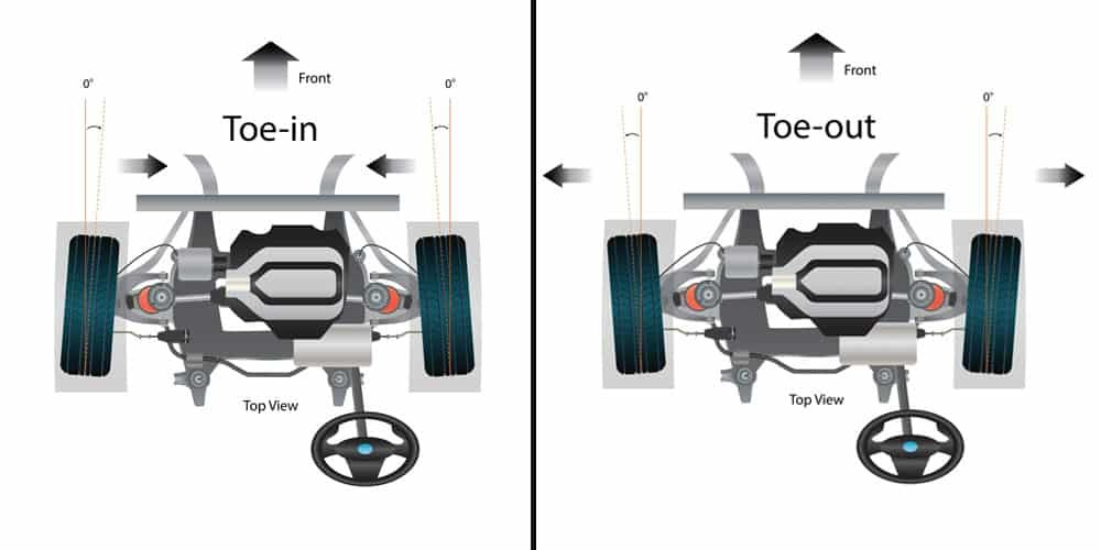 Toe In Toe Out Wheel Alignment